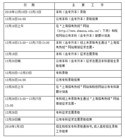 上海成考专科录取通知书1月3日发