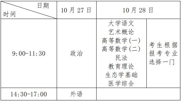成人高考网上报名号_统一考试时间表-上海成考网_上海成人高考网