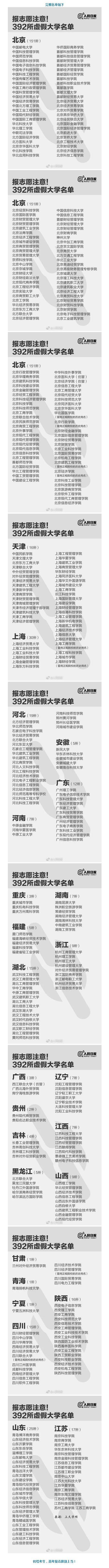 """全国""""野鸡大学""""名单曝光,福建5所上榜!"""