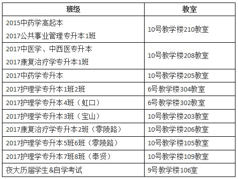 上海中医药大学继续教育学院:关于2020届毕业合影、毕业证发放安排的通知