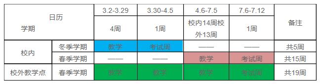 上海大学继续教育学院关于高等学历继续教育冬季和春季学期教学安排的通知