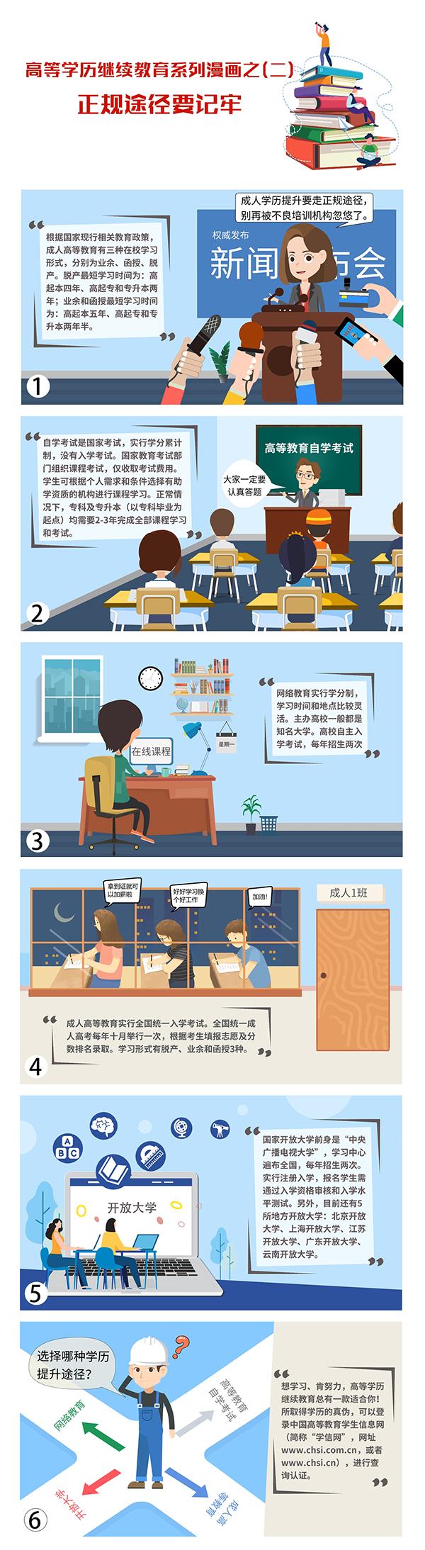 高等学历继续教育系列漫画之正规途径要记牢!