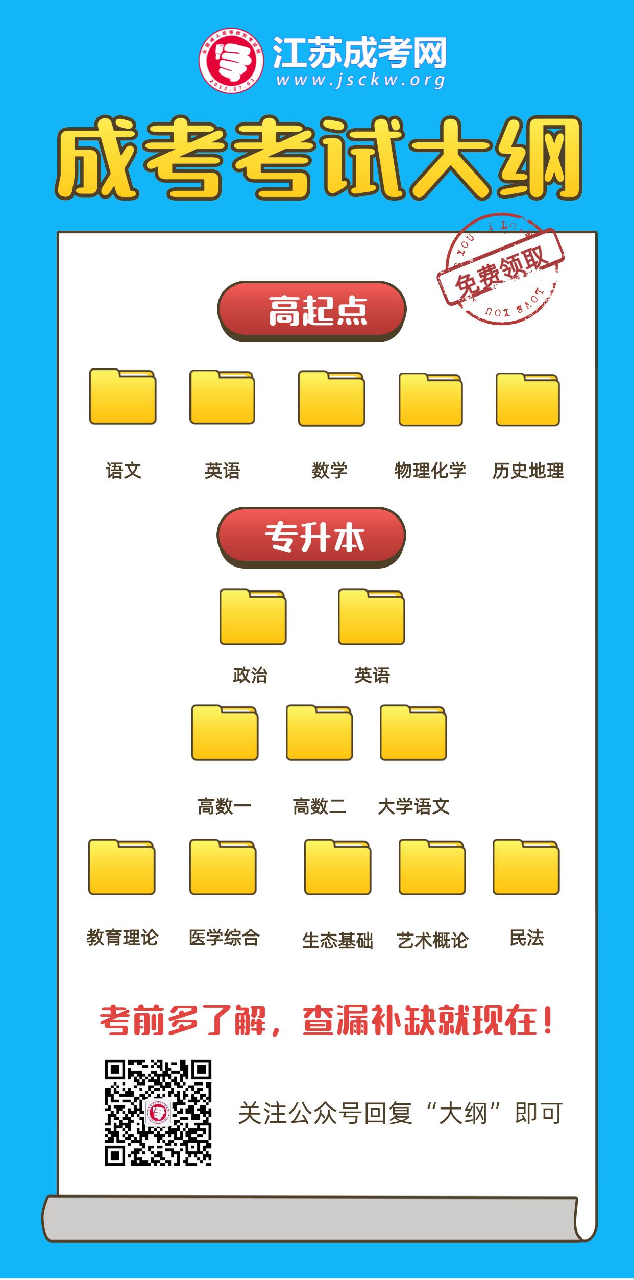 江苏成人高考考试大纲