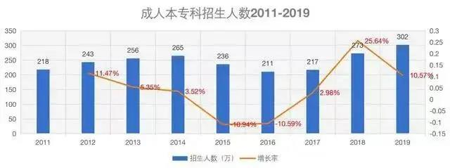 2020广西成考报名截止时间进入倒计时